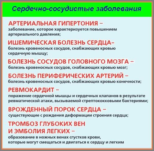 Климафлор